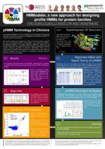 thumbnail of hmmodeler_oegmbt_2011_poster